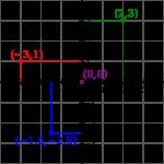 pixel (3)