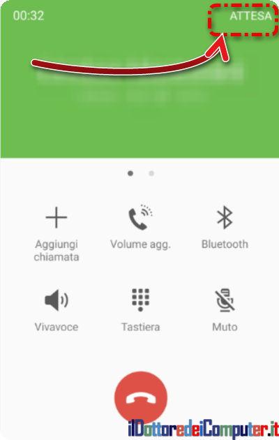 Telefonate in Corso messe inavvertitamente In Attesa. Come Risolvere
